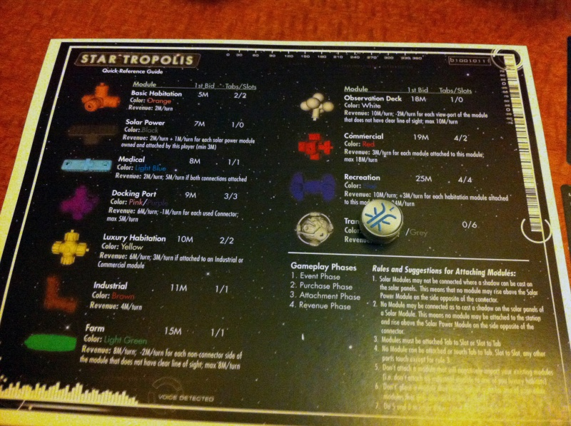 Startropolis Quick Reference