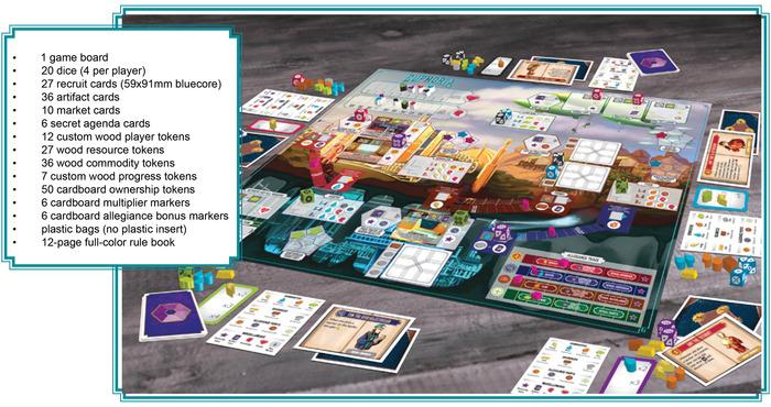 Euphoria Game Board