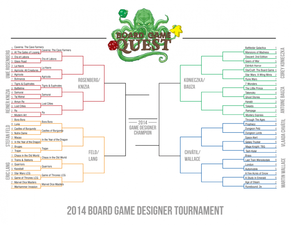 2014 Board Game Designer Tournament Update 1