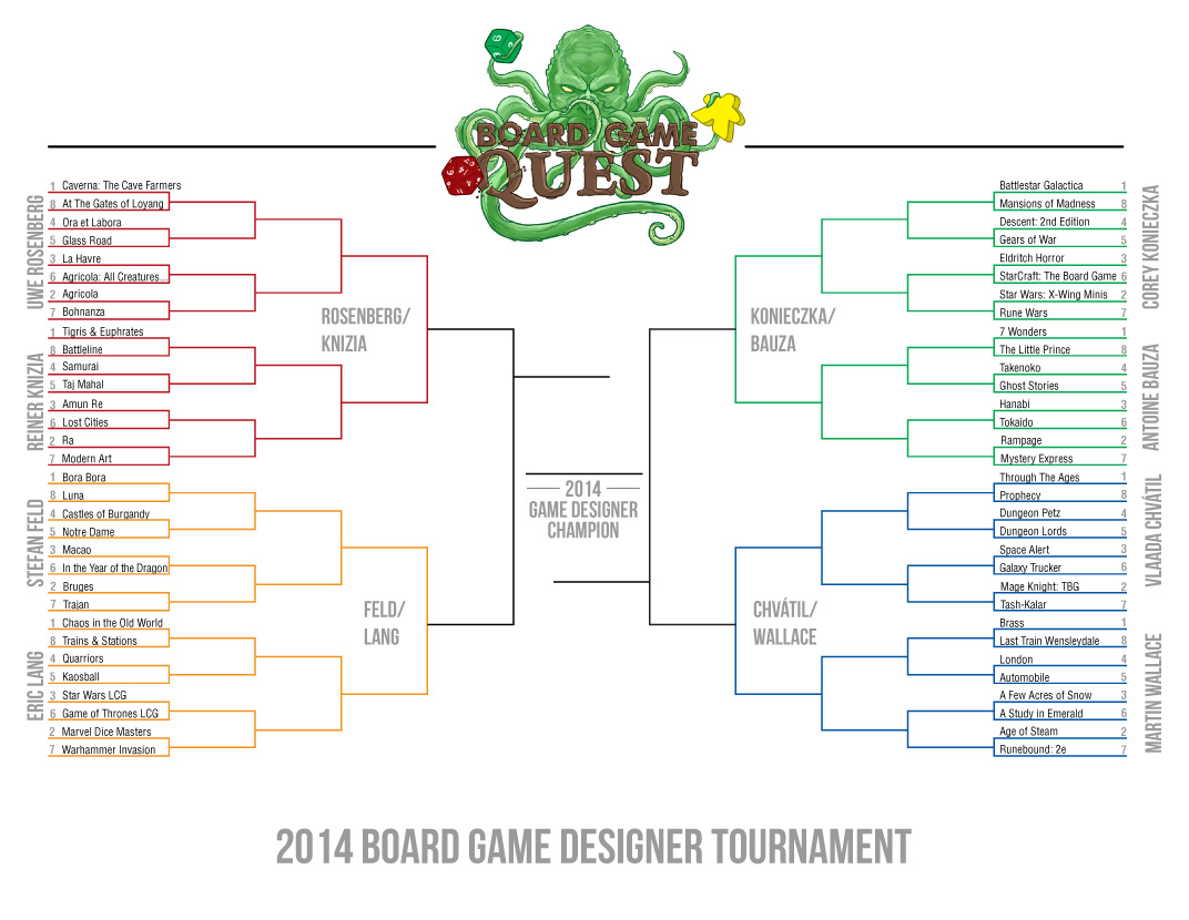 2014 Board Game Designer Tournament