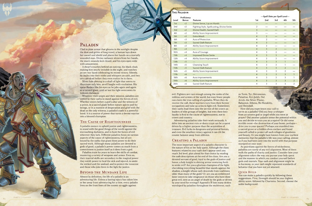 Dungeons And Dragons 5th Edition Paladin