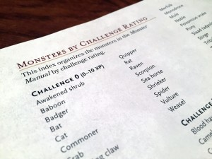 Monster by Challenge Rating