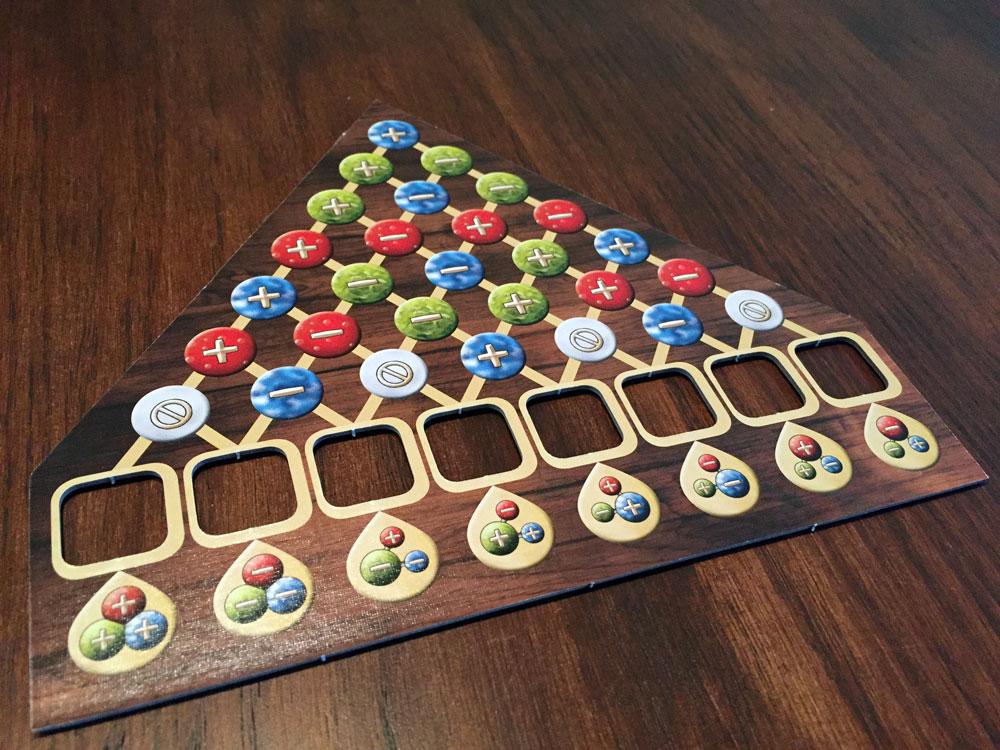 Alchemists review board game quest urtaz Gallery