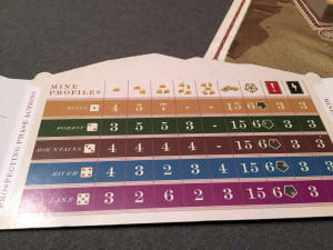 Fool's Gold Card List