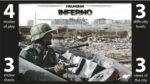 Stalingrad Inferno