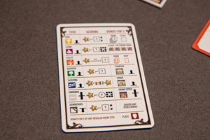 Between Two Castles of Mad King Ludwig Player Aid