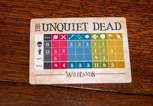 Wildlands The Unquiet Dead Stats