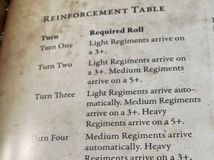 Conquest Tables